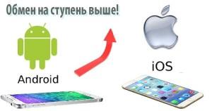 Обмен Android на iPhone